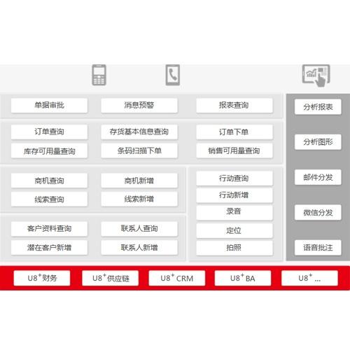 镇江ERP软件 用友U8+